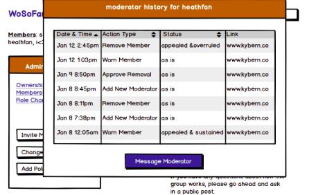 screenshot of Glizzan project: moderator accountability