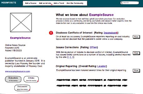 screenshot of Misinformation website #1
